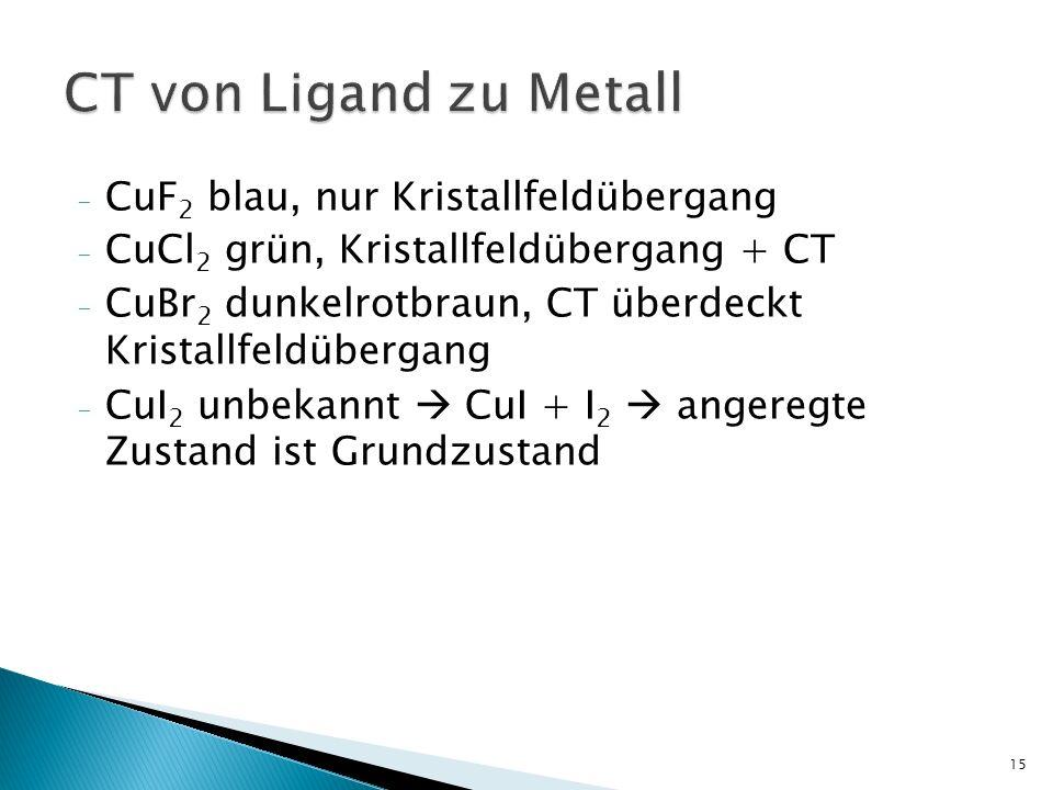- CuF 2 blau, nur Kristallfeldübergang - CuCl 2 grün, Kristallfeldübergang + CT - CuBr 2 dunkelrotbraun, CT überdeckt Kristallfeldübergang - CuI 2 unbekannt CuI + I 2 angeregte Zustand ist Grundzustand 15