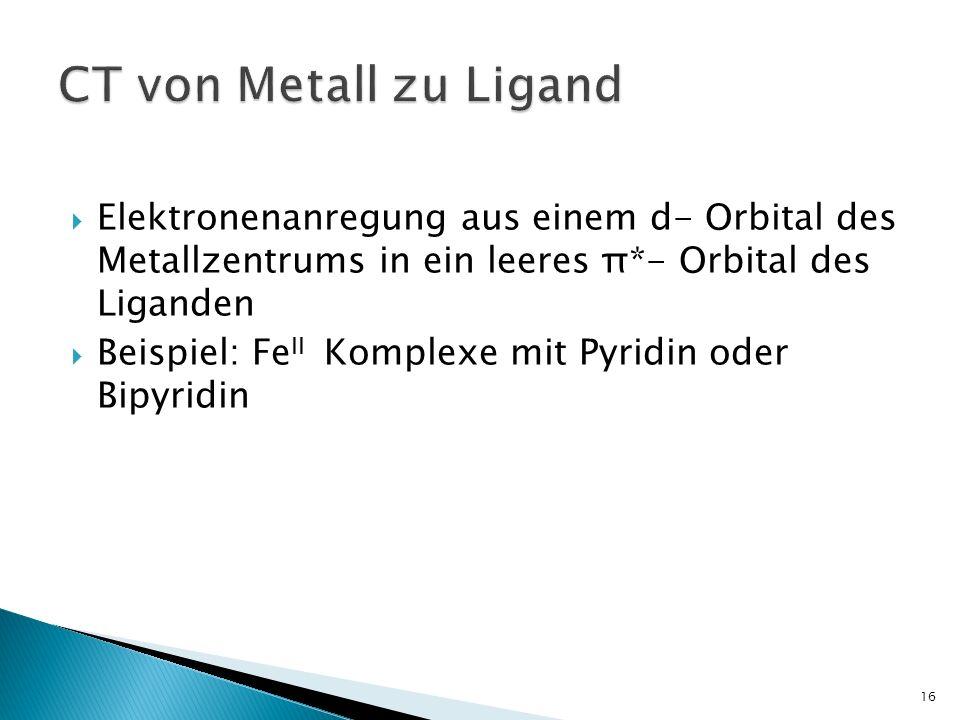 Elektronenanregung aus einem d- Orbital des Metallzentrums in ein leeres π*- Orbital des Liganden Beispiel: Fe II Komplexe mit Pyridin oder Bipyridin 16