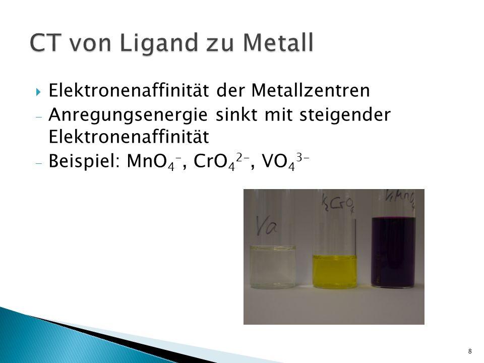 Elektronenaffinität der Metallzentren Anregungsenergie sinkt mit steigender Elektronenaffinität Beispiel: MnO 4 -, CrO 4 2-, VO 4 3- 8
