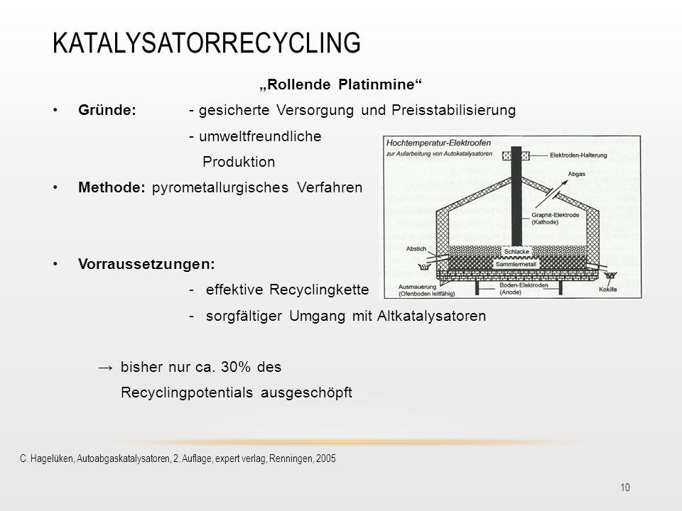 KATALYSATORRECYCLING 10 Rollende Platinmine Gründe: - gesicherte Versorgung und Preisstabilisierung - umweltfreundliche Produktion Methode: pyrometall