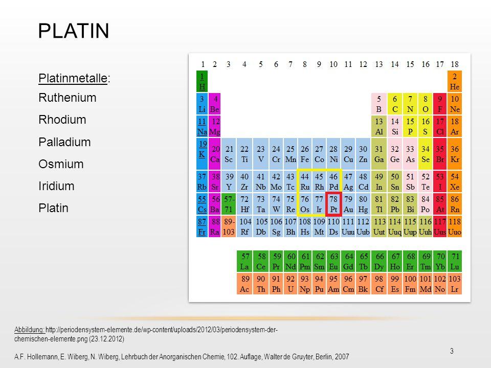 PLATIN 3 Platinmetalle: Ruthenium Rhodium Palladium Osmium Iridium Platin Abbildung: http://periodensystem-elemente.de/wp-content/uploads/2012/03/peri