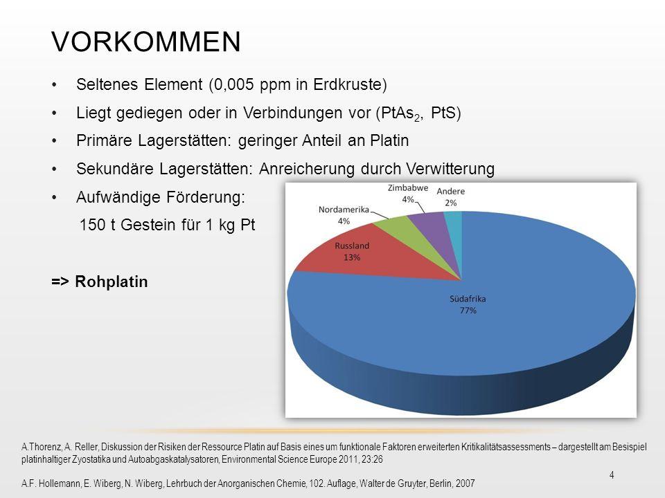 VORKOMMEN 4 Seltenes Element (0,005 ppm in Erdkruste) Liegt gediegen oder in Verbindungen vor (PtAs 2, PtS) Primäre Lagerstätten: geringer Anteil an P