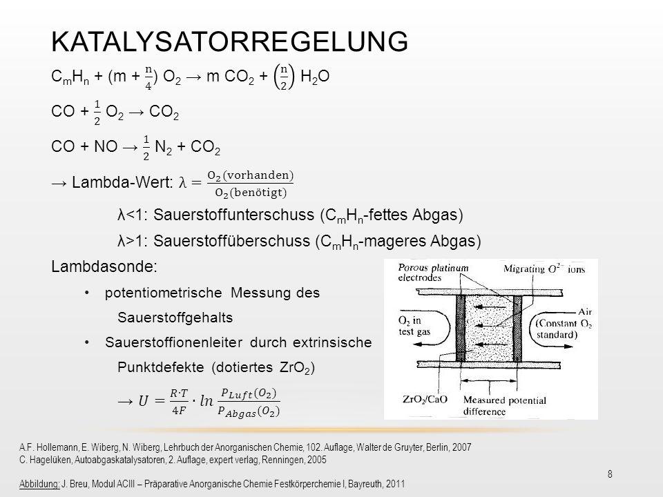 KATALYSATORREGELUNG 8 A.F. Hollemann, E. Wiberg, N. Wiberg, Lehrbuch der Anorganischen Chemie, 102. Auflage, Walter de Gruyter, Berlin, 2007 C. Hagelü