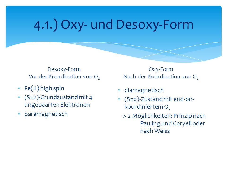 4.1.) Oxy- und Desoxy-Form Desoxy-Form Vor der Koordination von O 2 Fe(II) high spin (S=2)-Grundzustand mit 4 ungepaarten Elektronen paramagnetisch Oxy-Form Nach der Koordination von O 2 diamagnetisch (S=0)-Zustand mit end-on- koordiniertem O 2 -> 2 Möglichkeiten: Prinzip nach Pauling und Coryell oder nach Weiss