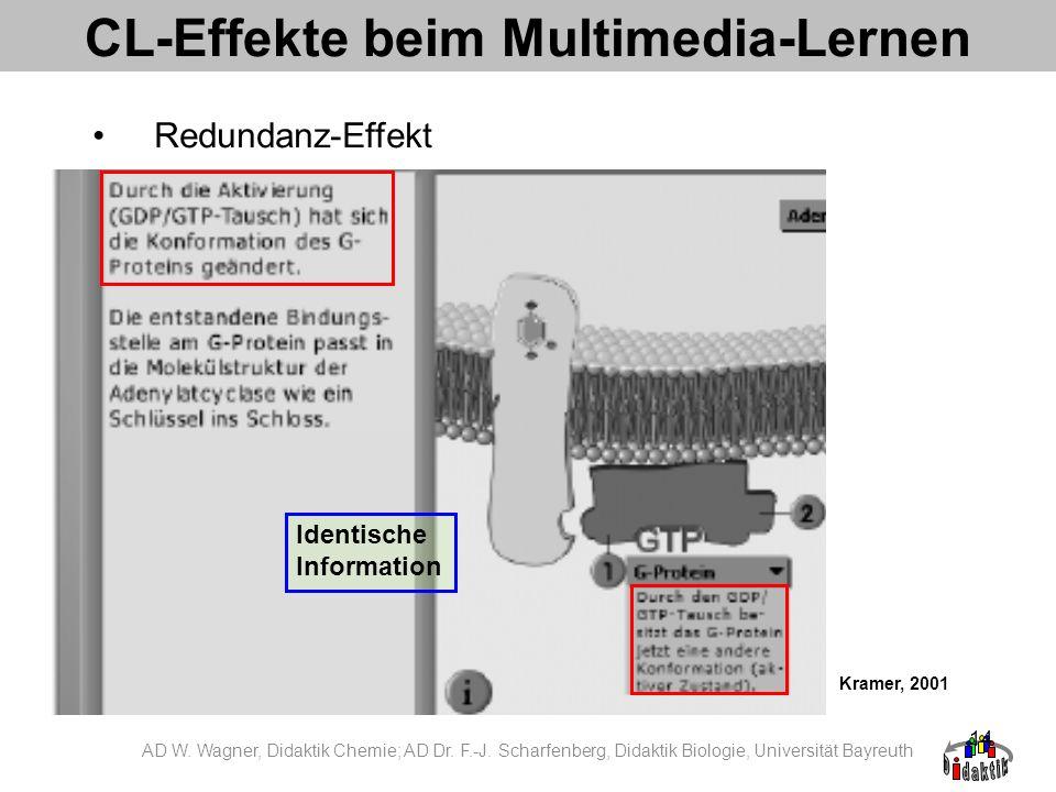 14 CL-Effekte beim Multimedia-Lernen Redundanz-Effekt Kramer, 2001 Identische Information AD W. Wagner, Didaktik Chemie; AD Dr. F.-J. Scharfenberg, Di