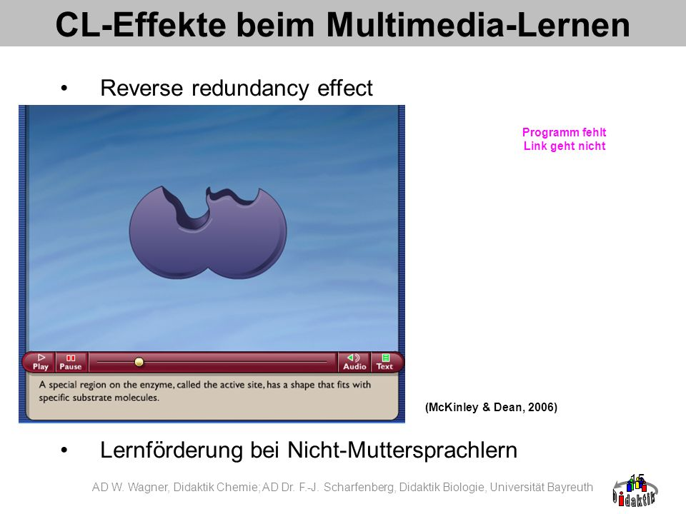 15 CL-Effekte beim Multimedia-Lernen Reverse redundancy effect Lernförderung bei Nicht-Muttersprachlern (McKinley & Dean, 2006) Programm fehlt Link ge