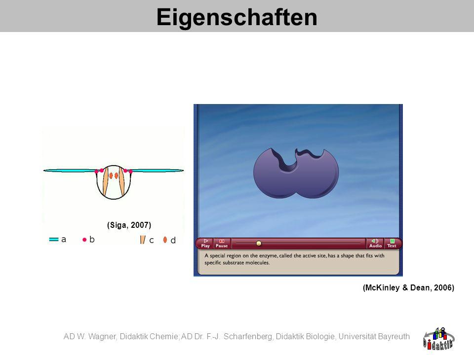18 Eigenschaften (Siga, 2007) (McKinley & Dean, 2006) AD W. Wagner, Didaktik Chemie; AD Dr. F.-J. Scharfenberg, Didaktik Biologie, Universität Bayreut