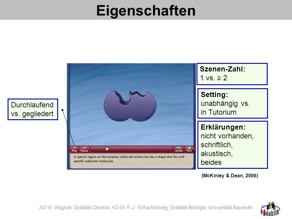 19 Eigenschaften Durchlaufend vs. gegliedert Szenen-Zahl: 1 vs. 2 Setting: unabhängig vs. in Tutorium Erklärungen: nicht vorhanden, schriftlich, akust