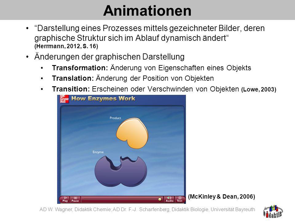 13 CL-Effekte beim Multimedia-Lernen Modalitätseffekt Basis: Duale Codierung (Mayer, 2001) Lernförderung durch zeitgleiches Anbieten von Ton und Bild Vorwissen Sensorisches Gedächtnis Multimedia- Präsentation Langzeit- gedächtnis Arbeitsgedächtnis Worte BilderAugen Ohren Bilder bildhaftes Modell verbales Modell sounds Inte- grieren Worte organisieren Bilder selektieren Worte selektieren Bilder organisieren AD W.