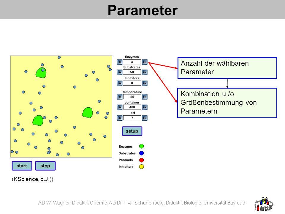 23 Parameter Anzahl der wählbaren Parameter Kombination u./o. Größenbestimmung von Parametern (KScience, o.J.)) AD W. Wagner, Didaktik Chemie; AD Dr.