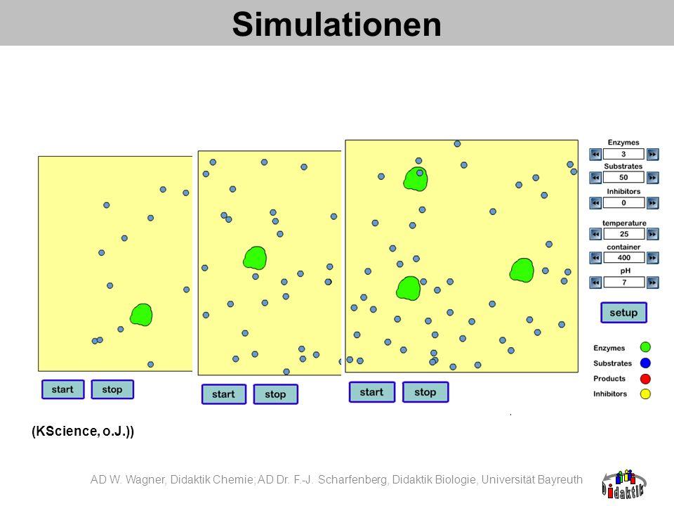 15 CL-Effekte beim Multimedia-Lernen Reverse redundancy effect Lernförderung bei Nicht-Muttersprachlern (McKinley & Dean, 2006) Programm fehlt Link geht nicht AD W.