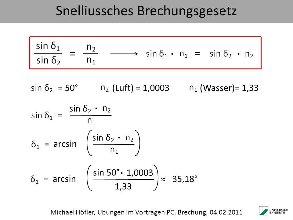 Snelliussches Brechungsgesetz Michael Höfler, Übungen im Vortragen PC, Brechung, 04.02.2011 = 50°(Luft) = 1,0003(Wasser)= 1,33 = = arcsin sin 50° 1,00