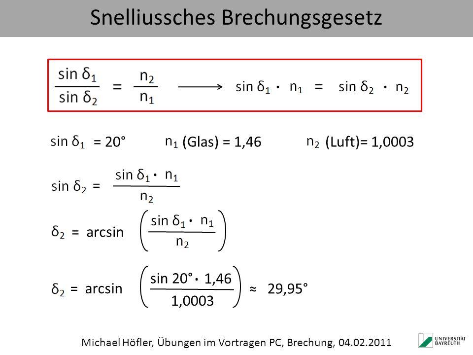 Snelliussches Brechungsgesetz Michael Höfler, Übungen im Vortragen PC, Brechung, 04.02.2011 (Luft)= 1,0003(Glas) = 1,46 = 29,95° = 20° = arcsin sin 20
