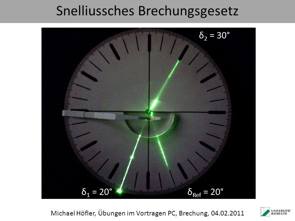 Snelliussches Brechungsgesetz Michael Höfler, Übungen im Vortragen PC, Brechung, 04.02.2011 δ 1 = 20° δ 2 = 30° δ Ref = 20°