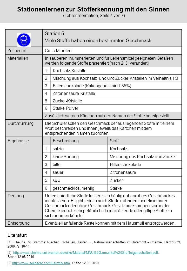 Stationenlernen zur Stofferkennung mit den Sinnen (Lehrerinformation, Seite 7 von 7) Station 5: Viele Stoffe haben einen bestimmten Geschmack. Zeitbed
