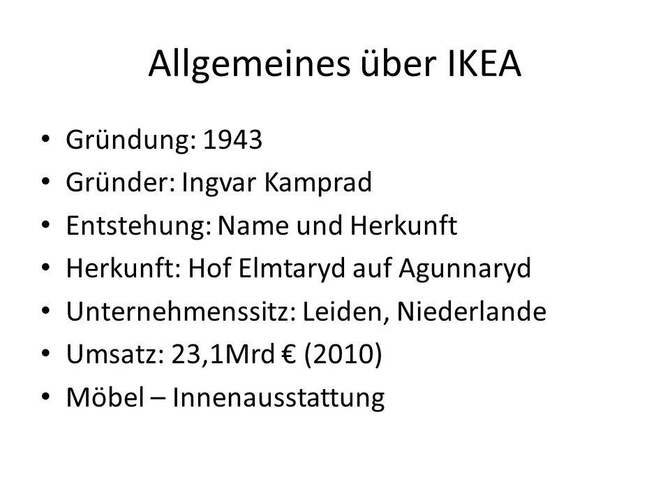 Allgemeines über IKEA Gründung: 1943 Gründer: Ingvar Kamprad Entstehung: Name und Herkunft Herkunft: Hof Elmtaryd auf Agunnaryd Unternehmenssitz: Leid