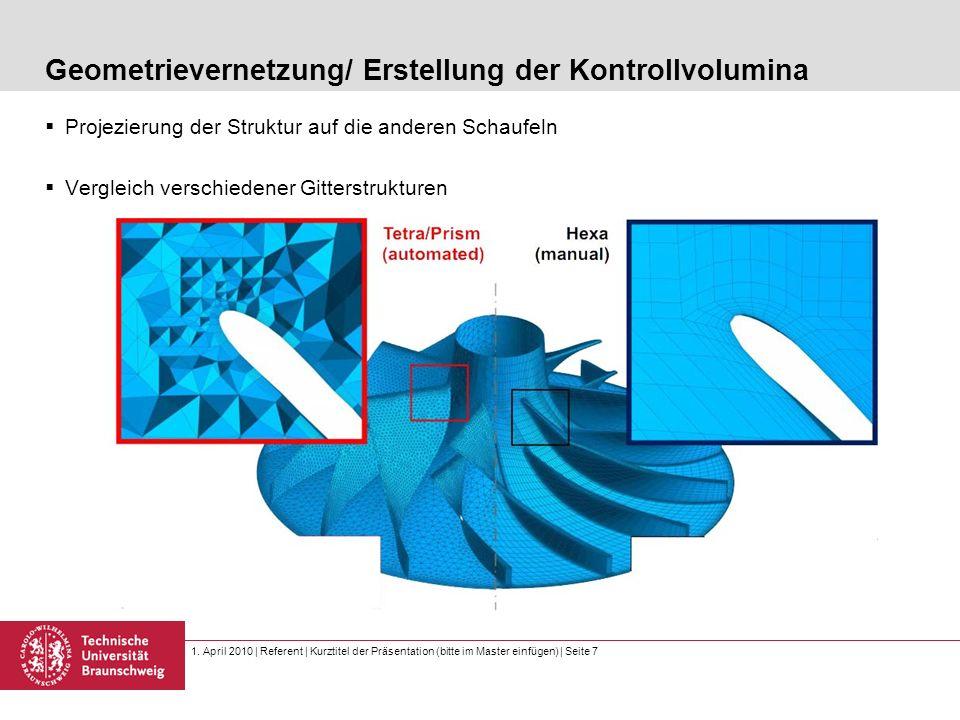 1. April 2010 | Referent | Kurztitel der Präsentation (bitte im Master einfügen) | Seite 7 Geometrievernetzung/ Erstellung der Kontrollvolumina Projez