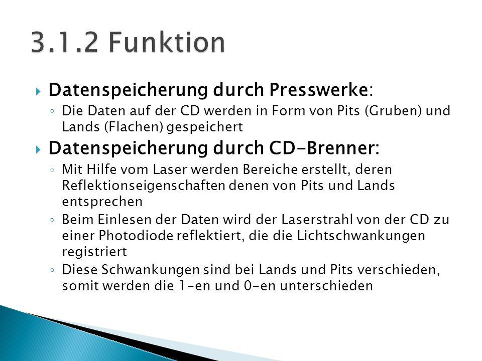 Datenspeicherung durch Presswerke: Die Daten auf der CD werden in Form von Pits (Gruben) und Lands (Flachen) gespeichert Datenspeicherung durch CD-Bre