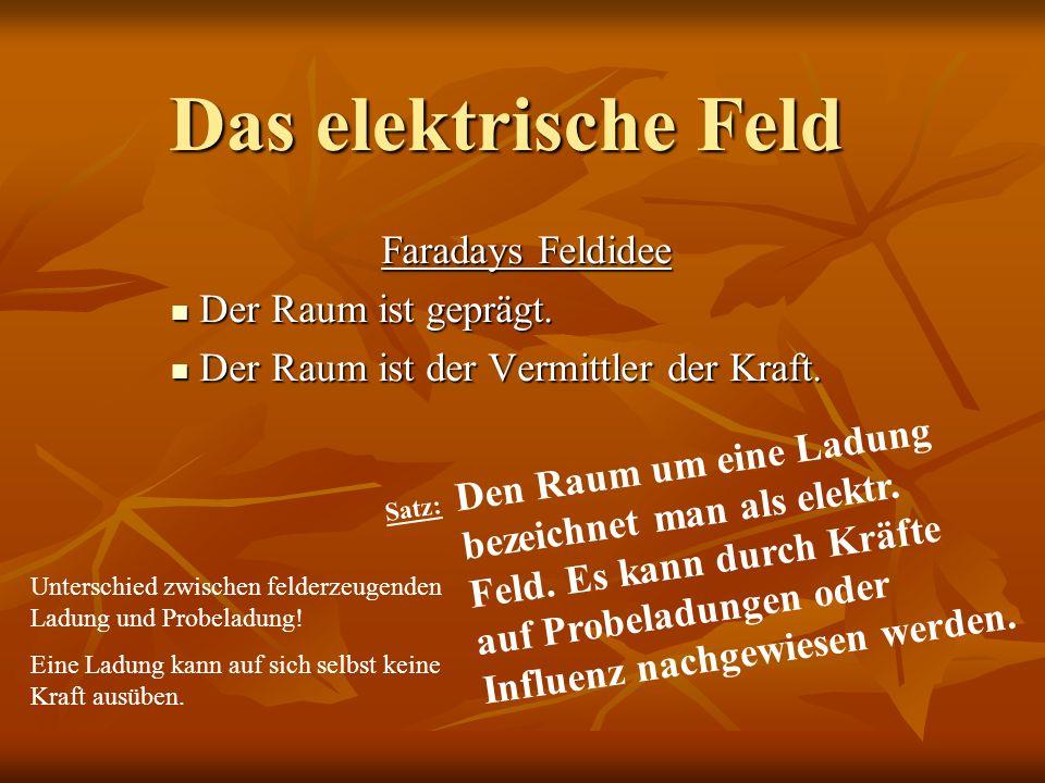 Das elektrische Feld Faradays Feldidee Der Raum ist geprägt. Der Raum ist geprägt. Der Raum ist der Vermittler der Kraft. Der Raum ist der Vermittler