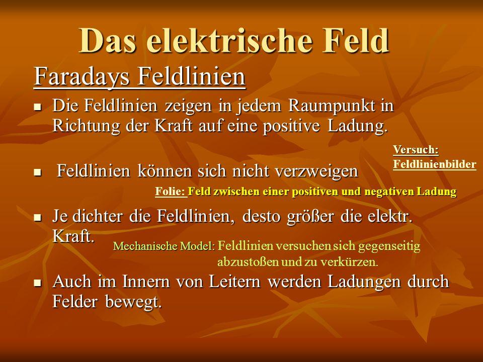Das elektrische Feld Faradays Feldlinien Die Feldlinien zeigen in jedem Raumpunkt in Richtung der Kraft auf eine positive Ladung. Die Feldlinien zeige