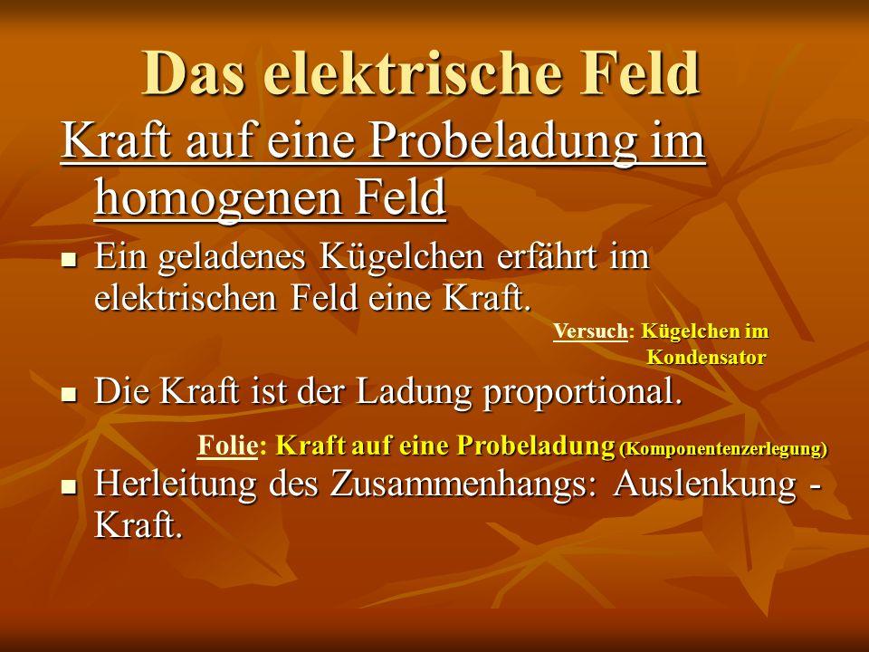 Das elektrische Feld Kraft auf eine Probeladung im homogenen Feld Ein geladenes Kügelchen erfährt im elektrischen Feld eine Kraft. Ein geladenes Kügel