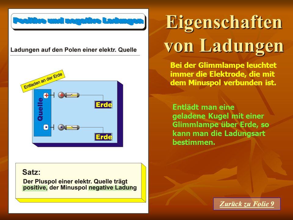 Eigenschaften von Ladungen Bei der Glimmlampe leuchtet immer die Elektrode, die mit dem Minuspol verbunden ist. Entlädt man eine geladene Kugel mit ei