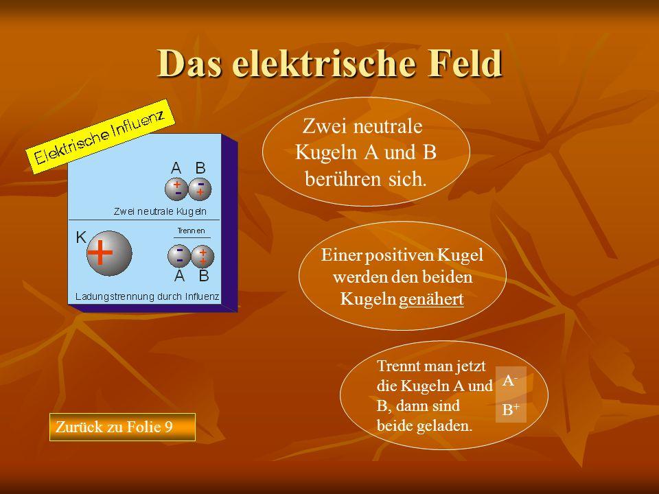 Das elektrische Feld Zwei neutrale Kugeln A und B berühren sich. Einer positiven Kugel werden den beiden Kugeln genähert Zurück zu Folie 9 Trennt man