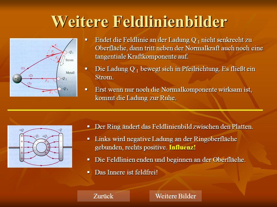 Weitere Feldlinienbilder Endet die Feldlinie an der Ladung Q - 1 nicht senkrecht zu Oberfläche, dann tritt neben der Normalkraft auch noch eine tangen