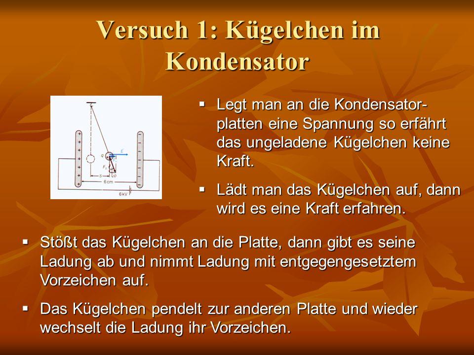 Versuch 1: Kügelchen im Kondensator Legt man an die Kondensator- platten eine Spannung so erfährt das ungeladene Kügelchen keine Kraft. Legt man an di