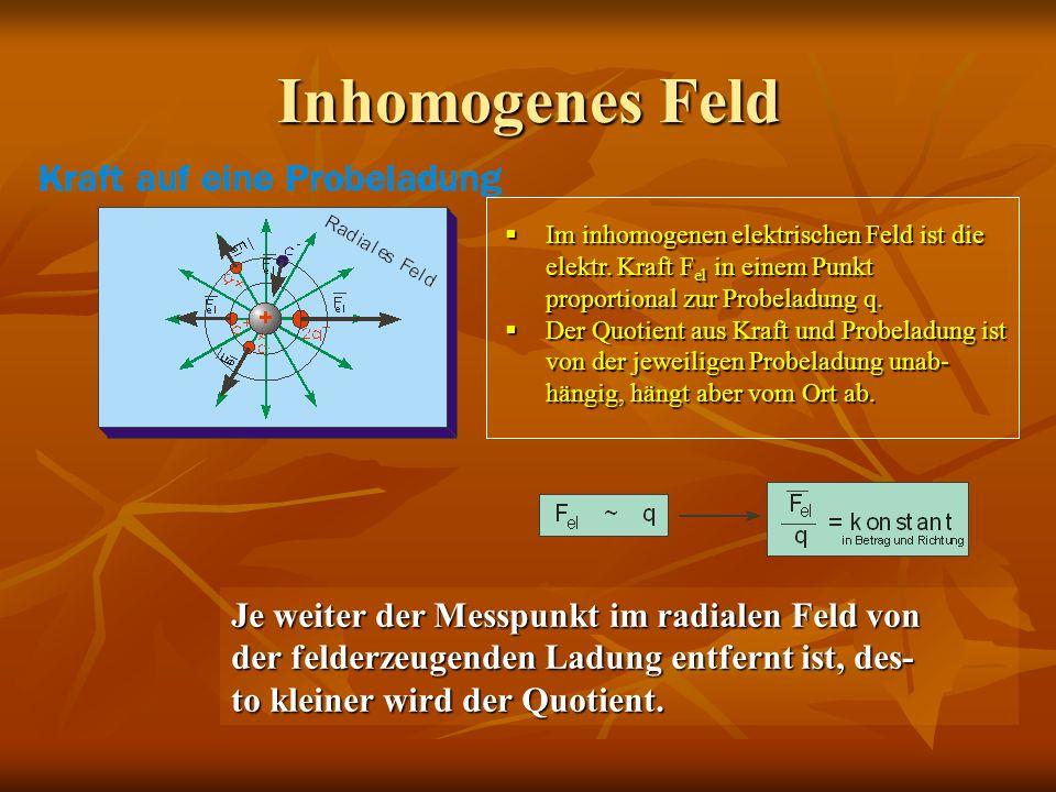 Inhomogenes Feld Im inhomogenen elektrischen Feld ist die elektr. Kraft F el in einem Punkt proportional zur Probeladung q. Im inhomogenen elektrische