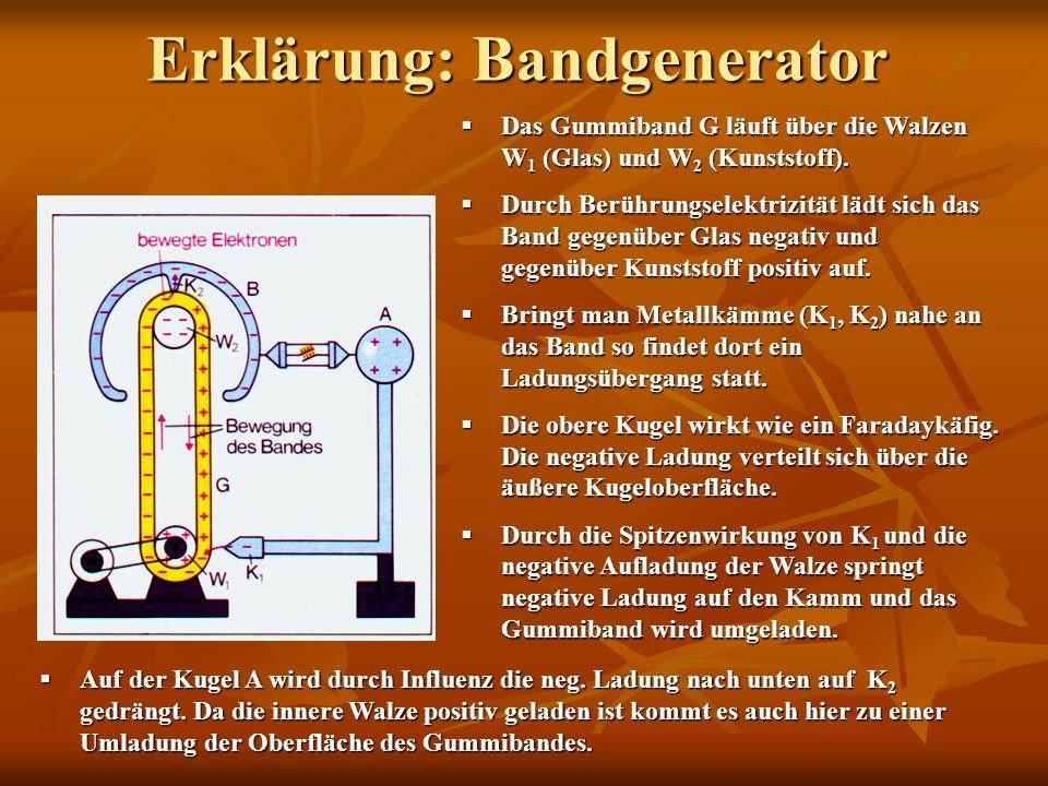Erklärung: Bandgenerator Das Gummiband G läuft über die Walzen W 1 (Glas) und W 2 (Kunststoff). Das Gummiband G läuft über die Walzen W 1 (Glas) und W