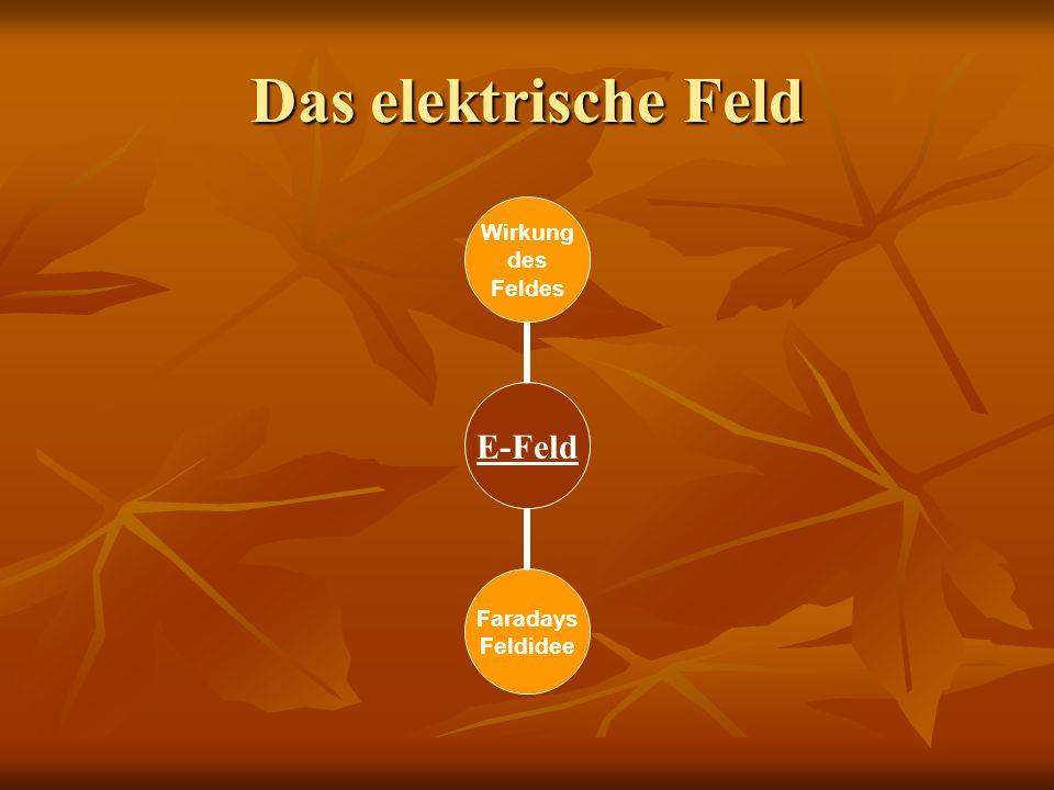 Das elektrische Feld E- Feld Wirkung des Feldes Faradays Feldidee