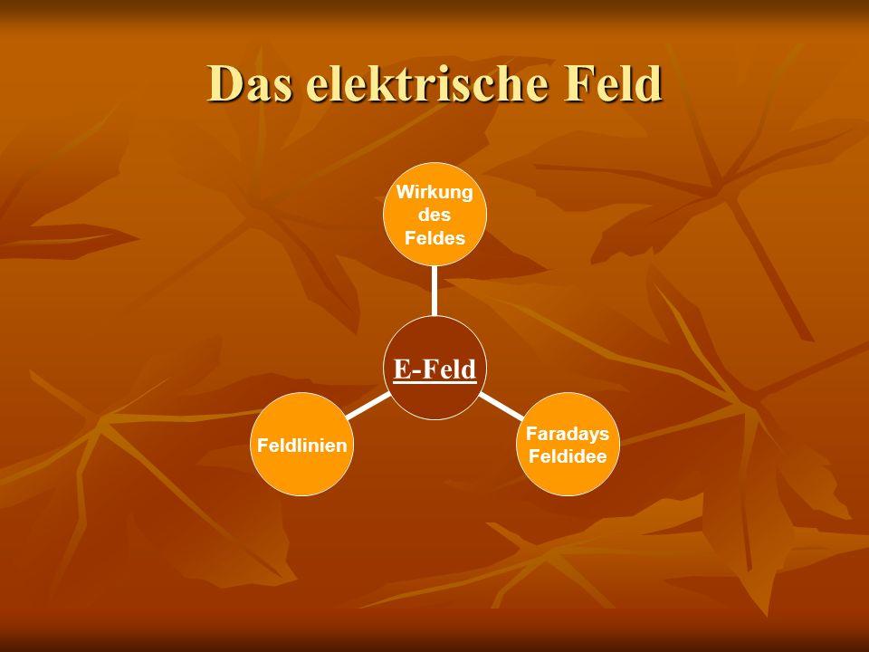 Das elektrische Feld E- Feld Wirkung des Feldes Faradays Feldidee Feldlinien