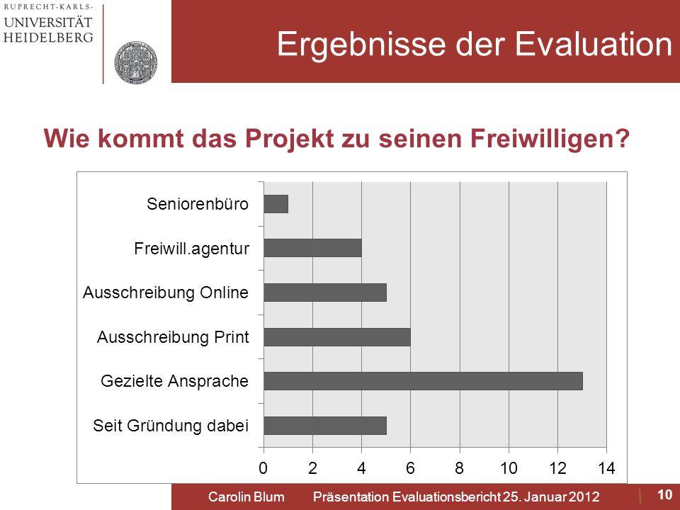 Ergebnisse der Evaluation Wie kommt das Projekt zu seinen Freiwilligen? 10 Carolin Blum Präsentation Evaluationsbericht 25. Januar 2012