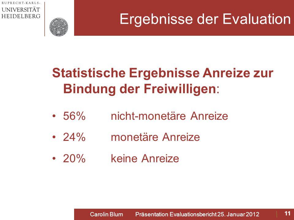Ergebnisse der Evaluation Statistische Ergebnisse Anreize zur Bindung der Freiwilligen: 56% nicht-monetäre Anreize 24% monetäre Anreize 20% keine Anre