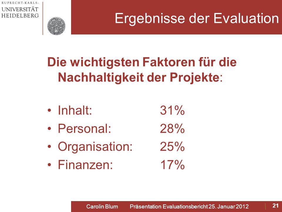 Ergebnisse der Evaluation Die wichtigsten Faktoren für die Nachhaltigkeit der Projekte: Inhalt: 31% Personal: 28% Organisation: 25% Finanzen: 17% 21 C