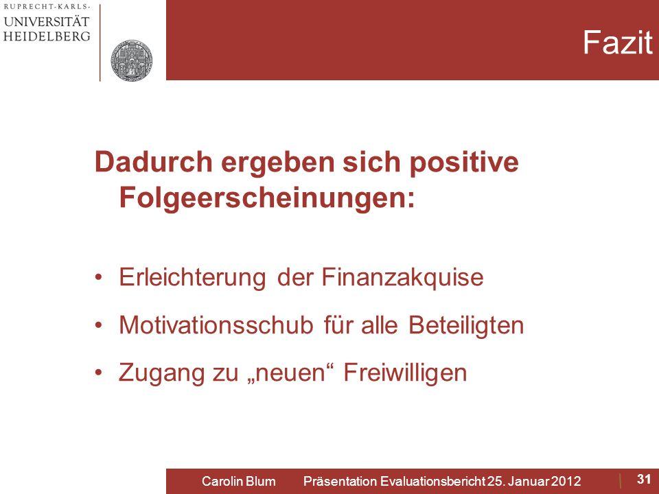 Fazit Dadurch ergeben sich positive Folgeerscheinungen: Erleichterung der Finanzakquise Motivationsschub für alle Beteiligten Zugang zu neuen Freiwill