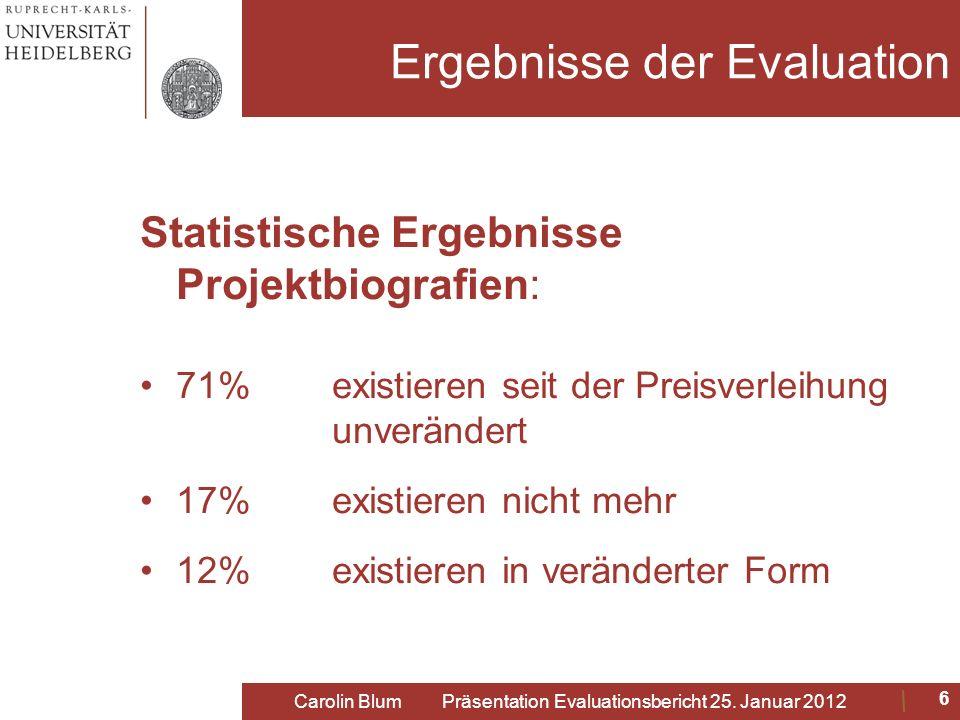 Ergebnisse der Evaluation Statistische Ergebnisse Effekte des Innovatio-Sozialpreises: Bei 82% stieg das Interesse der Öffentlichkeit und der Medien Dieser Effekt hielt bei 63% bis zu einem Jahr an Veröffentlichungen erschienen primär in Zeitungen/Zeitschriften (44%) 17 Carolin Blum Präsentation Evaluationsbericht 25.