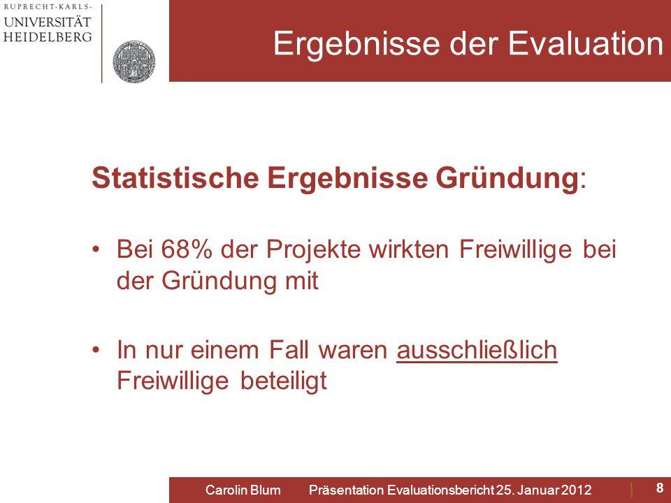 Ergebnisse der Evaluation Statistische Ergebnisse Freiwillige: Durchschnittsalter: 45-60 Jahre Bei 57% aller Projekte überwiegen weibliche Freiwillige 77% bleiben über mehrere Jahre in einem Projekt 9 Carolin Blum Präsentation Evaluationsbericht 25.