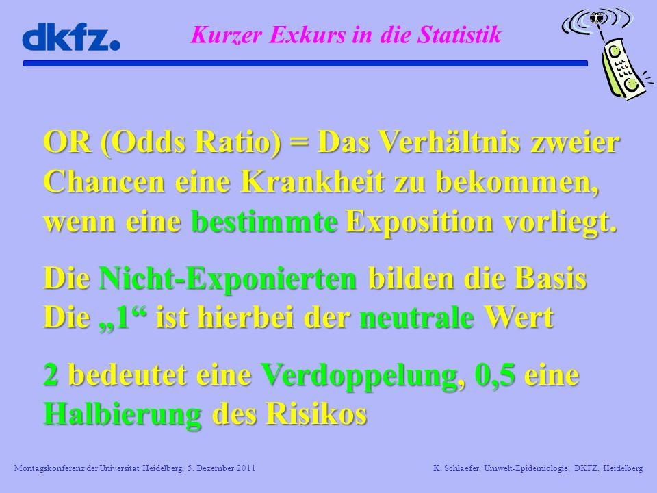 Montagskonferenz der Universität Heidelberg, 5. Dezember 2011K. Schlaefer, Umwelt-Epidemiologie, DKFZ, Heidelberg OR (Odds Ratio) = Das Verhältnis zwe