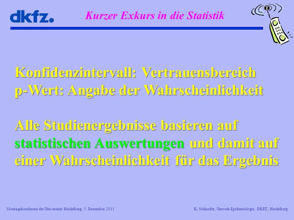 Montagskonferenz der Universität Heidelberg, 5. Dezember 2011K. Schlaefer, Umwelt-Epidemiologie, DKFZ, Heidelberg Konfidenzintervall: Vertrauensbereic