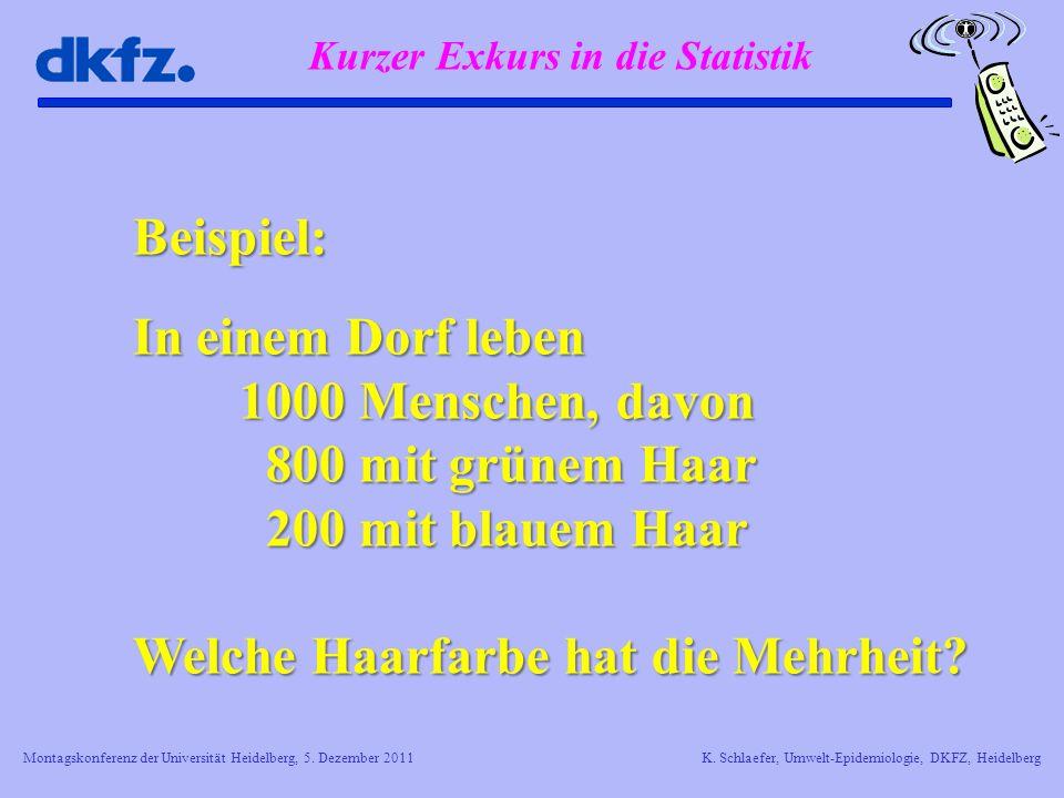 Montagskonferenz der Universität Heidelberg, 5. Dezember 2011K. Schlaefer, Umwelt-Epidemiologie, DKFZ, Heidelberg Beispiel: In einem Dorf leben 1000 M