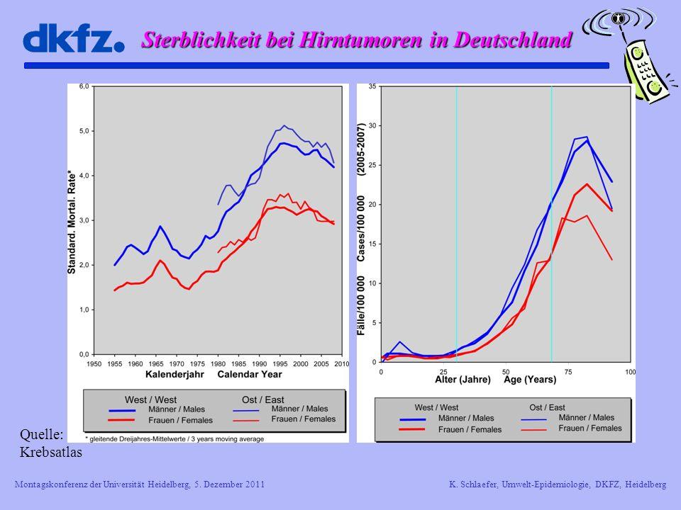 Montagskonferenz der Universität Heidelberg, 5. Dezember 2011K. Schlaefer, Umwelt-Epidemiologie, DKFZ, Heidelberg Sterblichkeit bei Hirntumoren in Deu