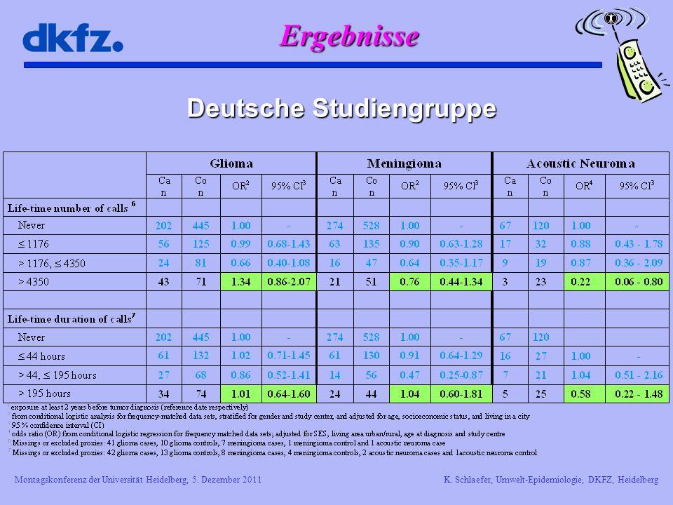 Montagskonferenz der Universität Heidelberg, 5. Dezember 2011K. Schlaefer, Umwelt-Epidemiologie, DKFZ, Heidelberg Deutsche Studiengruppe Ergebnisse