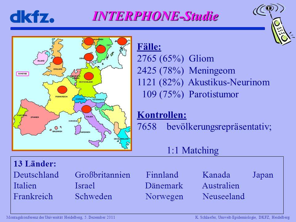 Montagskonferenz der Universität Heidelberg, 5. Dezember 2011K. Schlaefer, Umwelt-Epidemiologie, DKFZ, Heidelberg Fälle: 2765 (65%) Gliom 2425 (78%) M