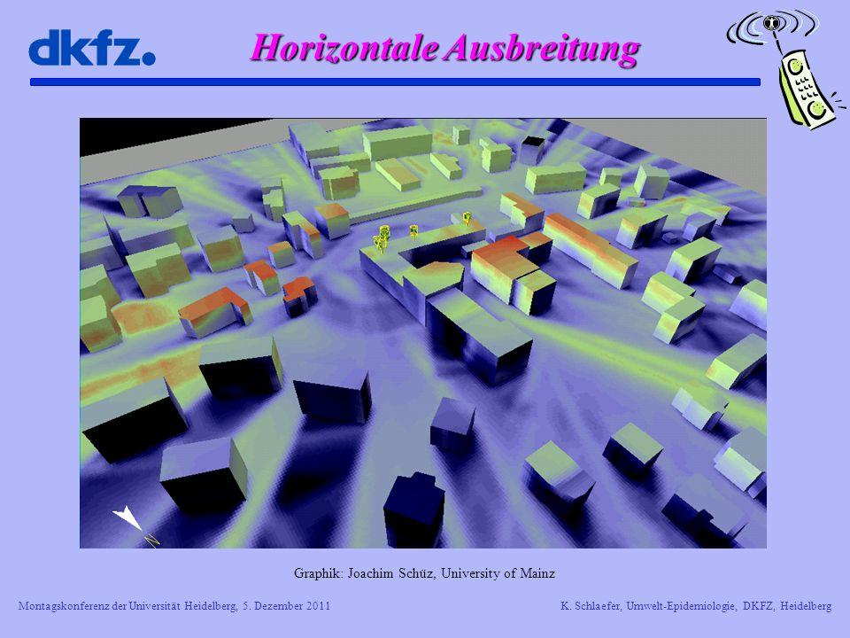 Montagskonferenz der Universität Heidelberg, 5. Dezember 2011K. Schlaefer, Umwelt-Epidemiologie, DKFZ, Heidelberg Graphik: Joachim Schüz, University o