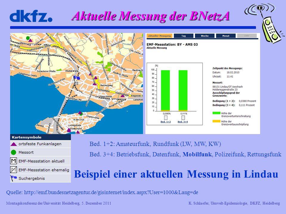 Montagskonferenz der Universität Heidelberg, 5. Dezember 2011K. Schlaefer, Umwelt-Epidemiologie, DKFZ, Heidelberg Aktuelle Messung der BNetzA Quelle: