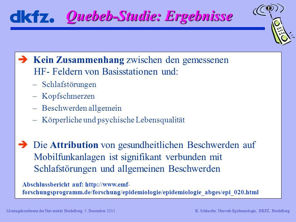 Montagskonferenz der Universität Heidelberg, 5. Dezember 2011K. Schlaefer, Umwelt-Epidemiologie, DKFZ, Heidelberg Quebeb-Studie: Ergebnisse Kein Zusam
