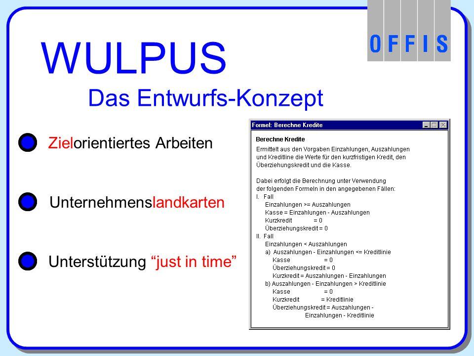 WULPUS Das Entwurfs-Konzept Zielorientiertes Arbeiten Unternehmenslandkarten Unterstützung just in time