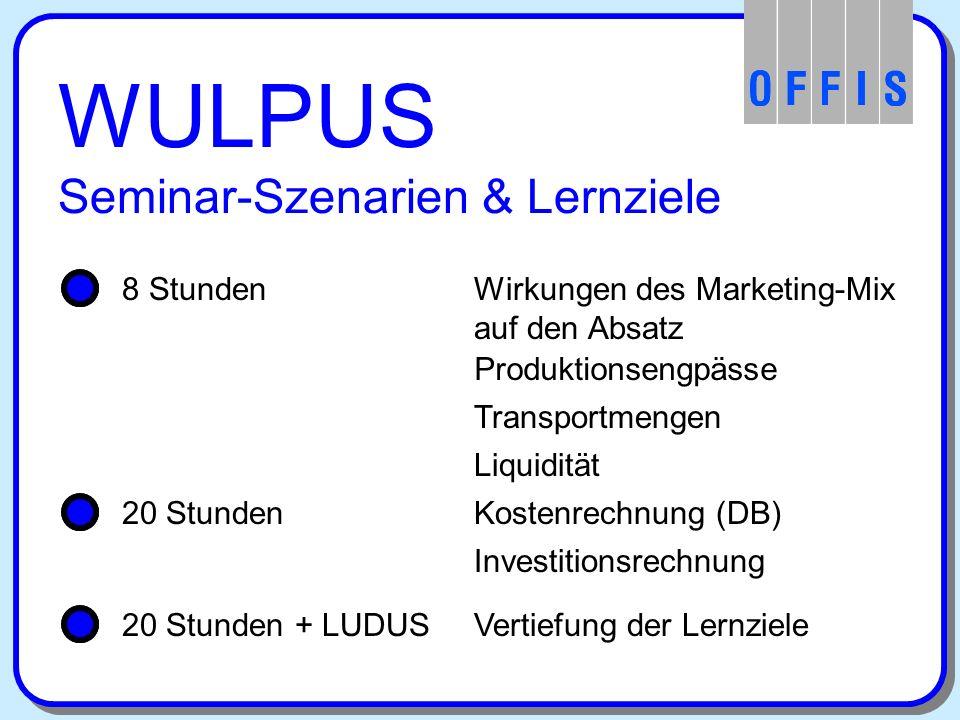 WULPUS Seminar-Szenarien & Lernziele 8 Stunden 20 Stunden 8 Stunden 20 Stunden 20 Stunden + LUDUS Produktionsengpässe Wirkungen des Marketing-Mix auf den Absatz Kostenrechnung (DB) Transportmengen Liquidität Investitionsrechnung Vertiefung der Lernziele